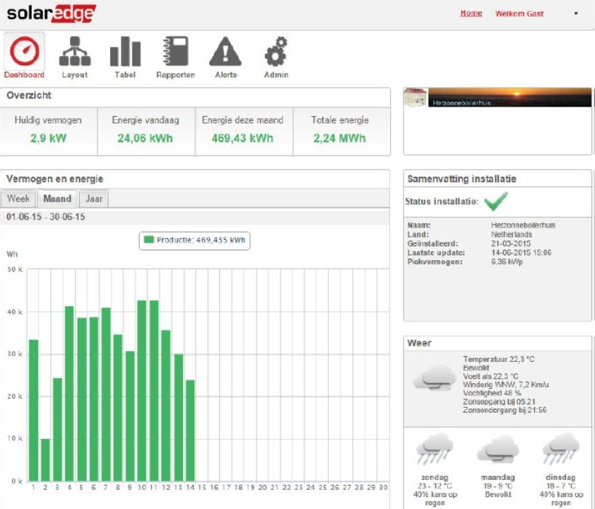 Solaredge monitoring
